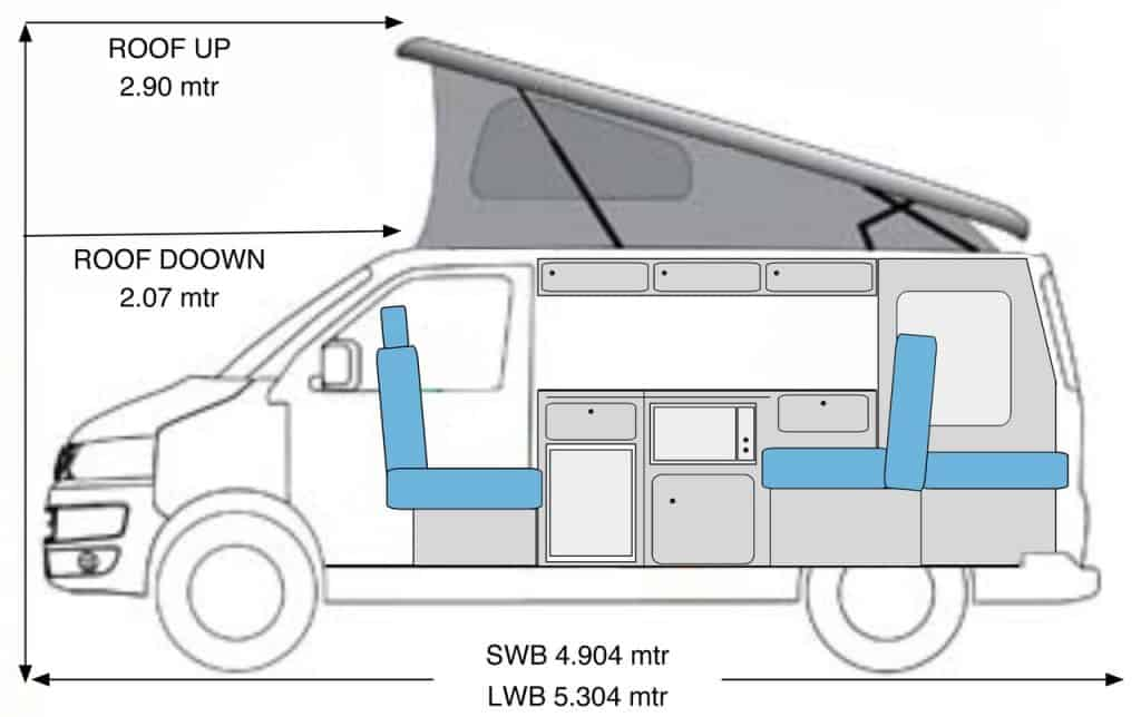 Campervan diagram